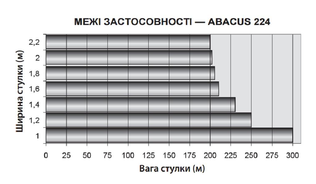 abacus-zn224