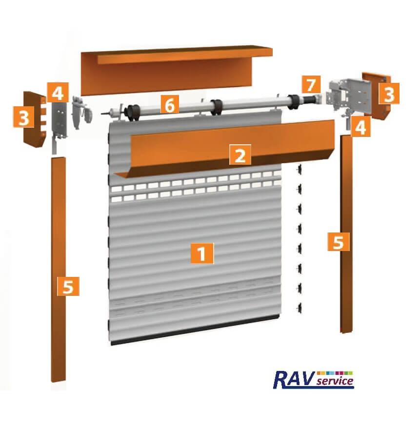 Ролетні ворота в гараж складові компоненти